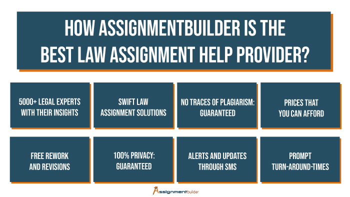 How Assignmentbuilder is the Best Law Assignment Help Provider