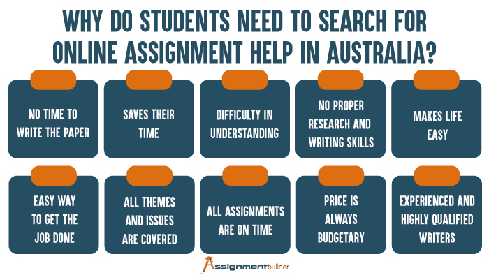 Why Do Students Need to Search for Online Assignment Help in Australia